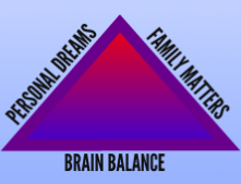 Personal Dreams, Family Matters, Brain Balance